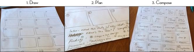 PK planning