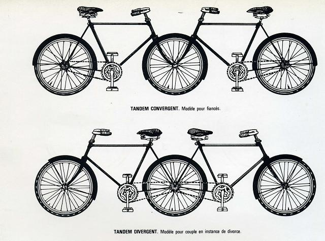 "Carelman's Tandem "" Convergent Bicycles"" by Jacques Carelman, Catalogue of Unfindable Objects, Balland, Paris-France."